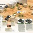 В начале ноября Францию посетит главком Сухопутных войск генерал Владимир Чиркин. Темой визита станет программа Scorpion, которая предусматривает создание к 2025 г. «цифровых» бригад, способных к ведению сетецентричных боевых действий